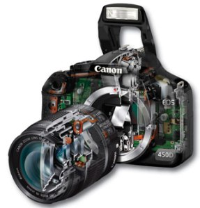 SLR Canon